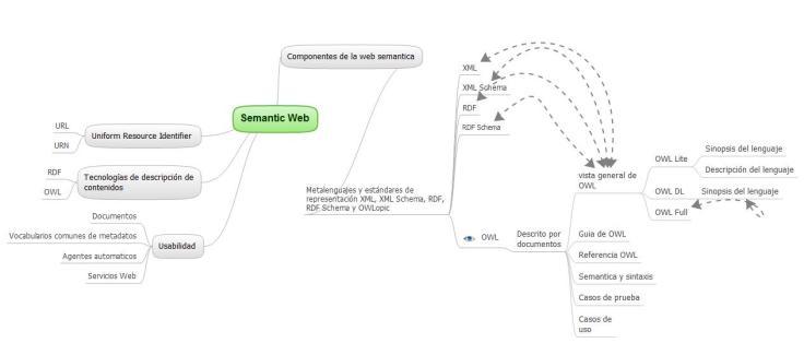 rdf-semantic-web7